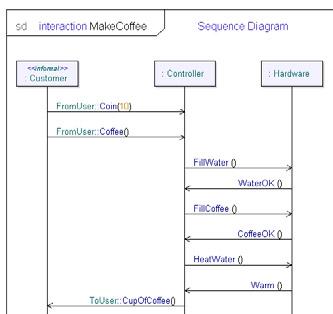 ddec iv engine ddec wiring diagram and circuit schematic
