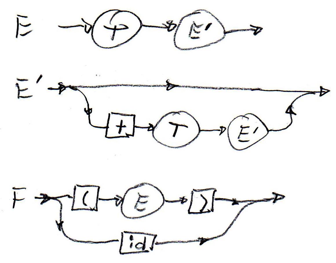 syntax diagrams jpg : syntax diagram bnf - findchart.co